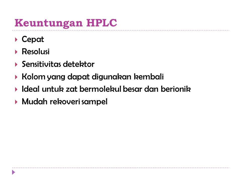 Keuntungan HPLC  Cepat  Resolusi  Sensitivitas detektor  Kolom yang dapat digunakan kembali  Ideal untuk zat bermolekul besar dan berionik  Mudah rekoveri sampel