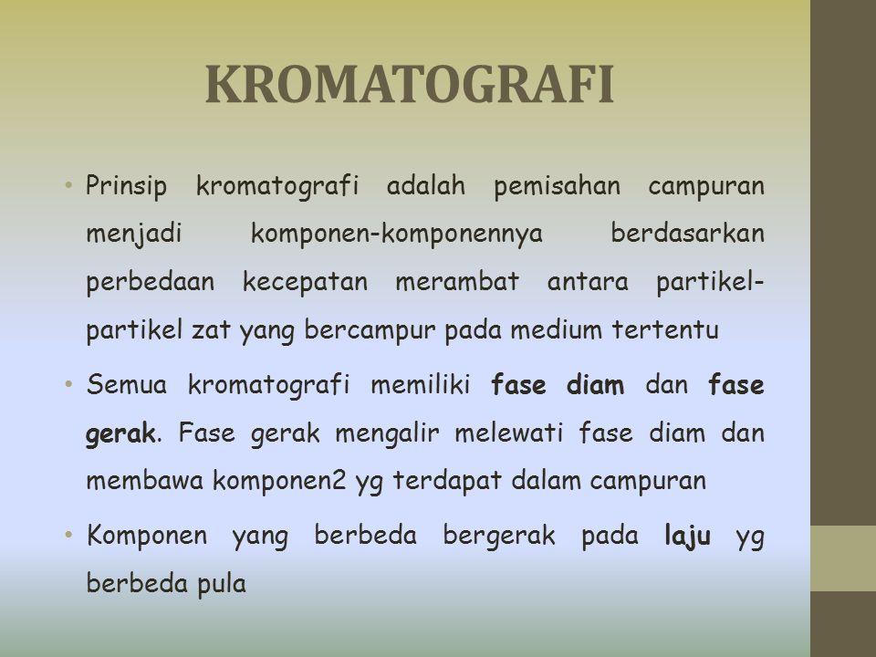 KROMATOGRAFI Prinsip kromatografi adalah pemisahan campuran menjadi komponen-komponennya berdasarkan perbedaan kecepatan merambat antara partikel- par