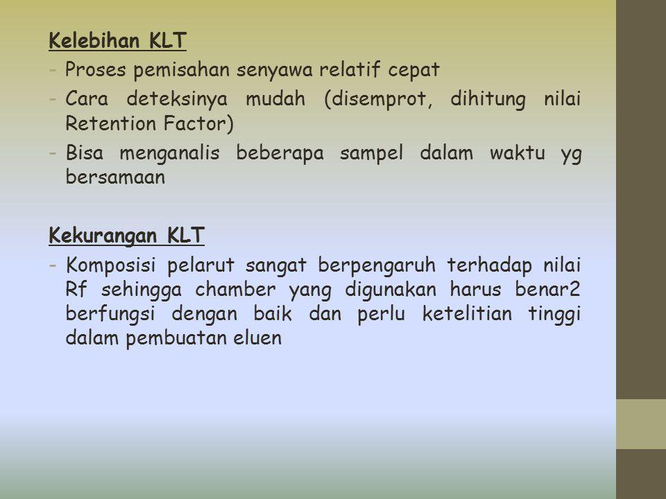 Kelebihan KLT -Proses pemisahan senyawa relatif cepat -Cara deteksinya mudah (disemprot, dihitung nilai Retention Factor) -Bisa menganalis beberapa sa