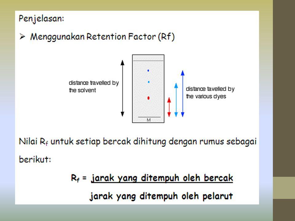  Menggunakan senyawa pembanding -Senyawa pembanding ditotolkan bersebelahan dengan sampel -Tidak diperhitungkan nilai Rf karena bercak dibandingkan dengan bercak senyawa pembanding