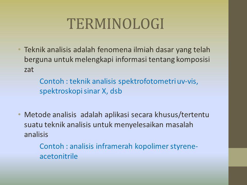Prosedur analisis : instruksi tertulis untuk melakukan / mengerjakan suatu metode analisis Protokol analisis adalah deskripsi yang sangat spesifik dari suatu metode analisis contoh : protokol penentuan kadar paracetamol dalam tablet Tuzalos™ TERMINOLOGI (Cont.)