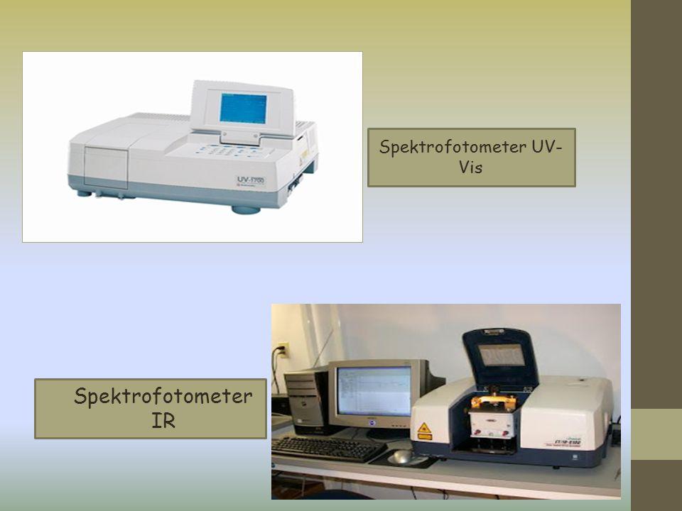 Proses Absorbsi Cahaya pada Spektrofotometri Ketika cahaya dengan berbagai panjang gelombang (cahaya polikromatis) mengenai suatu zat, maka cahaya dengan panjang gelombang tertentu saja yg diserap.
