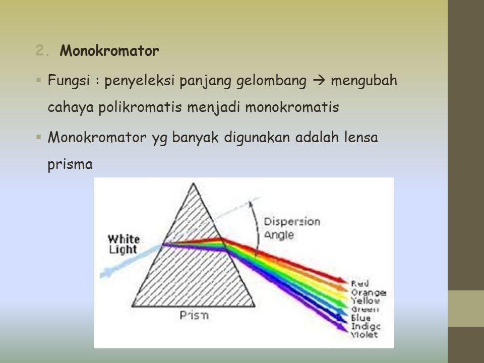 2.Monokromator  Fungsi : penyeleksi panjang gelombang  mengubah cahaya polikromatis menjadi monokromatis  Monokromator yg banyak digunakan adalah l