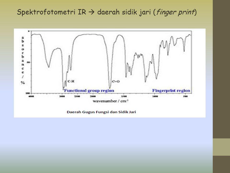 Spektrofotometri IR  daerah sidik jari (finger print)