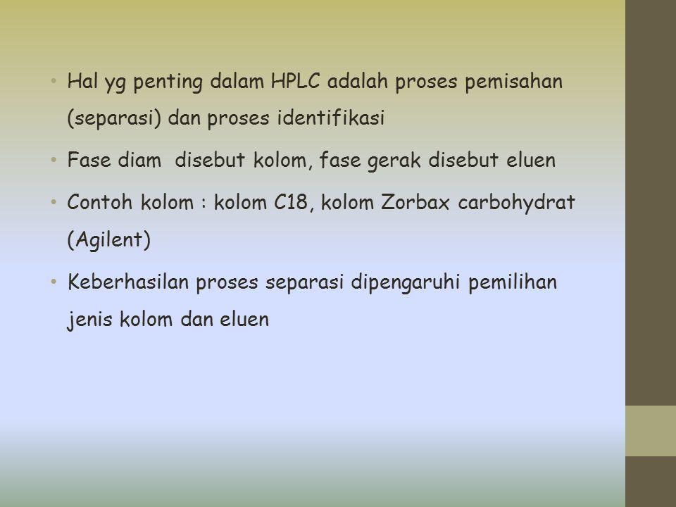 Hal yg penting dalam HPLC adalah proses pemisahan (separasi) dan proses identifikasi Fase diam disebut kolom, fase gerak disebut eluen Contoh kolom :