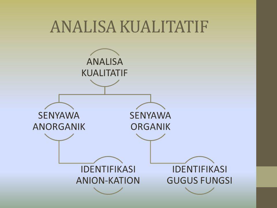 ANALISA KUALITATIF SENYAWA ANORGANIK IDENTIFIKASI ANION-KATION SENYAWA ORGANIK IDENTIFIKASI GUGUS FUNGSI
