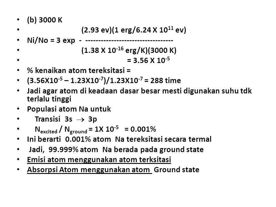 (b) 3000 K (2.93 ev)(1 erg/6.24 X 10 11 ev) Ni/No = 3 exp - ---------------------------------- (1.38 X 10 -16 erg/K)(3000 K) = 3.56 X 10 -5 % kenaikan atom tereksitasi = (3.56X10 -5 – 1.23X10 -7 )/1.23X10 -7 = 288 time Jadi agar atom di keadaan dasar besar mesti digunakan suhu tdk terlalu tinggi Populasi atom Na untuk Transisi 3s  3p N excited / N ground = 1X 10 -5 = 0.001% Ini berarti 0.001% atom Na tereksitasi secara termal Jadi, 99.999% atom Na berada pada ground state Emisi atom menggunakan atom terksitasi Absorpsi Atom menggunakan atom Ground state