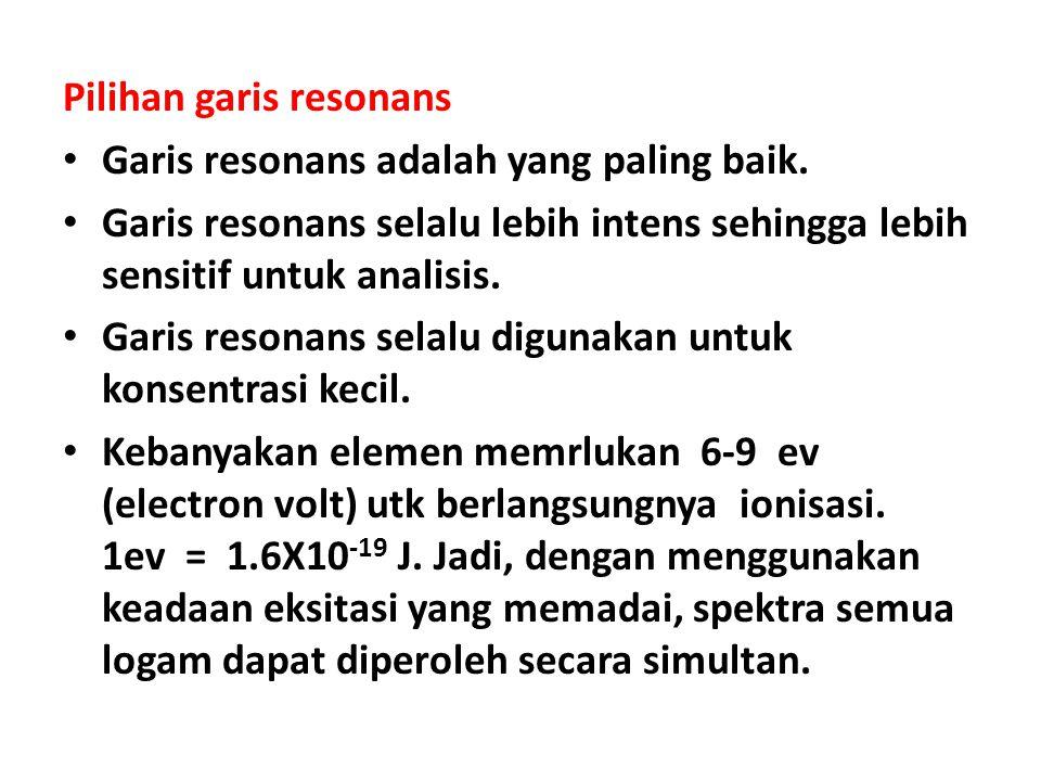Pilihan garis resonans Garis resonans adalah yang paling baik.