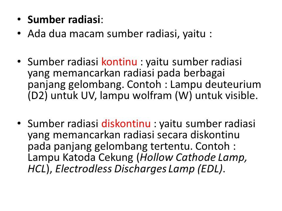 Sumber radiasi: Ada dua macam sumber radiasi, yaitu : Sumber radiasi kontinu : yaitu sumber radiasi yang memancarkan radiasi pada berbagai panjang gelombang.