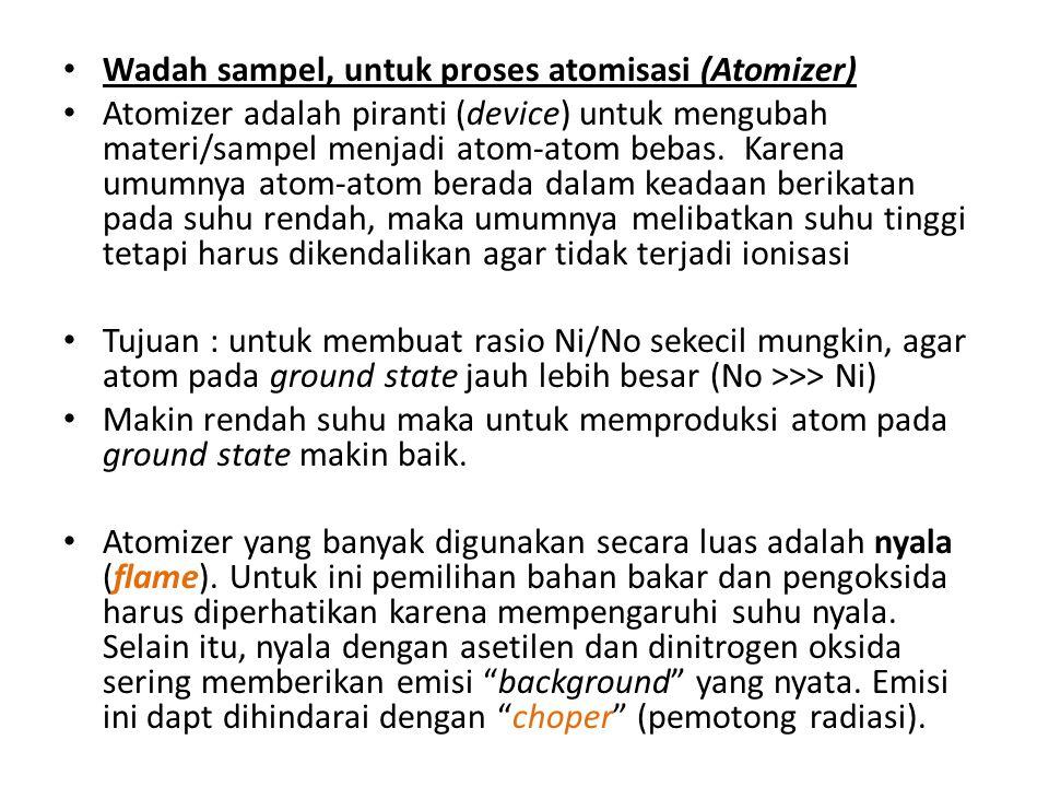 Wadah sampel, untuk proses atomisasi (Atomizer) Atomizer adalah piranti (device) untuk mengubah materi/sampel menjadi atom-atom bebas.