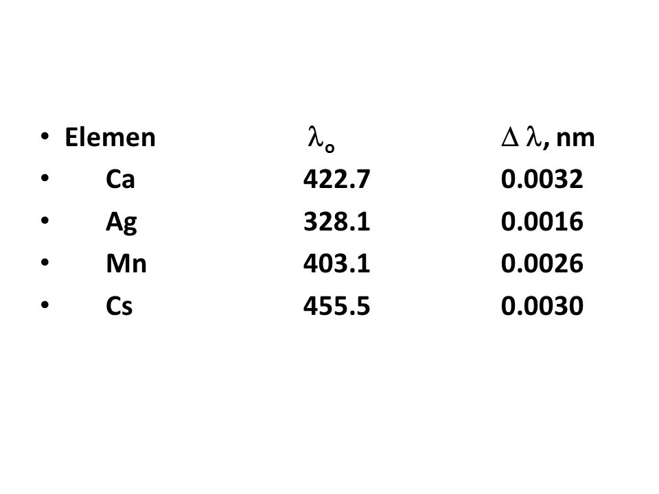 Elemen o , nm Ca422.70.0032 Ag328.10.0016 Mn403.10.0026 Cs455.50.0030