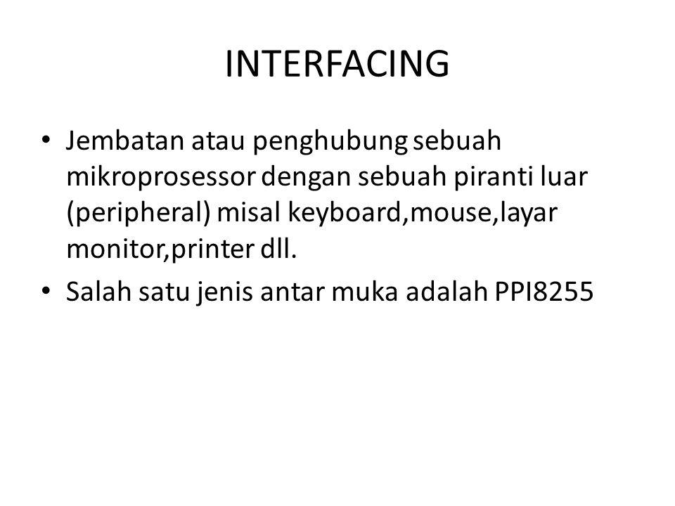 INTERFACING Jembatan atau penghubung sebuah mikroprosessor dengan sebuah piranti luar (peripheral) misal keyboard,mouse,layar monitor,printer dll. Sal