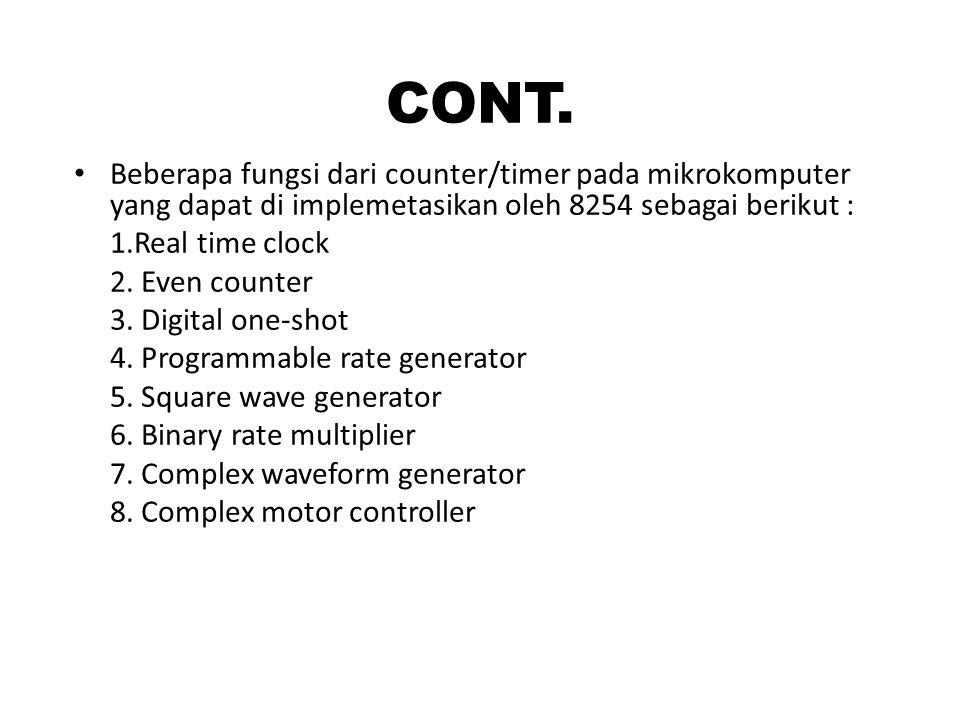 Monitor dan Keyboard MPF-1 Monitor MPF-l menggunakan LED sevent segment Commond Cathoda.