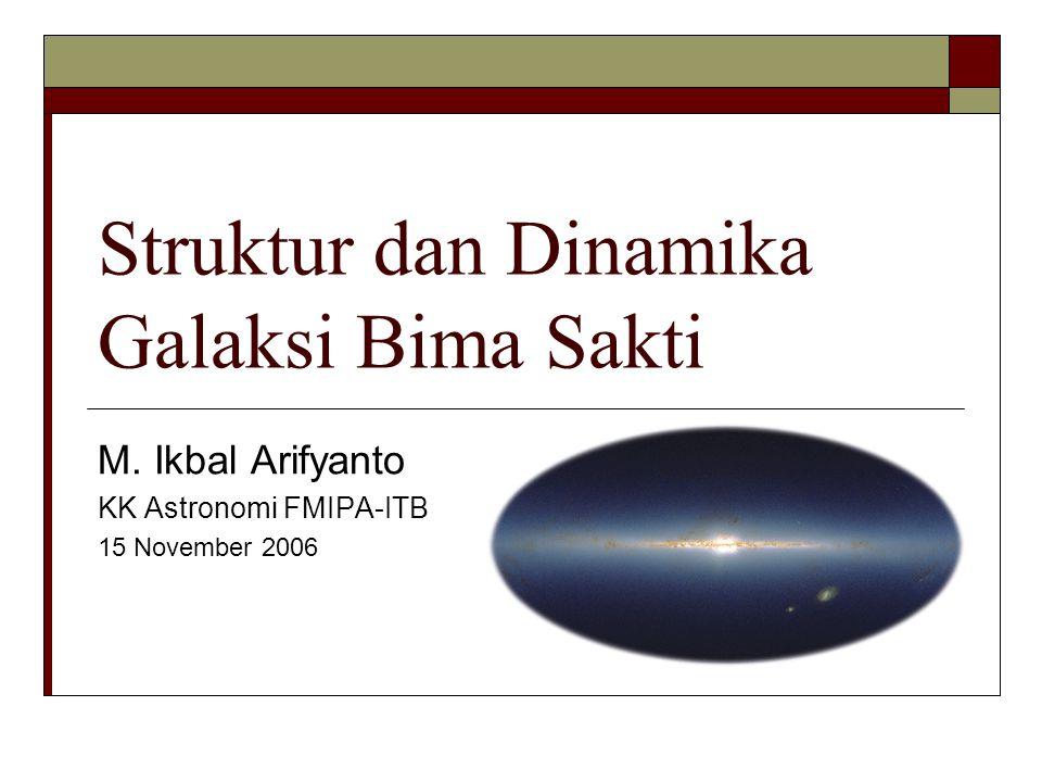 Struktur dan Dinamika Galaksi Bima Sakti  Pendahuluan  Tata Koordinat Galaksi  Metoda penentuan jarak  Struktur Galaksi Komponen Galaksi (bintang, gas & debu) Gugus Bintang (terbuka dan bola)  Rotasi dan Lengan Spiral Galaksi  Halo dan Grup Lokal