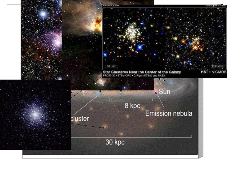 Halo Galaksi  Halo adalah daerah berbentuk bola yg mengellingi pusat galaksi  Radius halo sekitar 50.000 tahun cahaya  Penghuni halo adalah bintang2 tua dan gugus bola  Disini kita bisa menemukan bukti2 adanya materi gelap