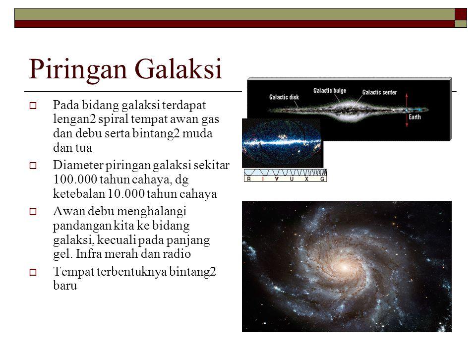 Tonjolan Pusat dan Pusat Galaksi  Komponen paling terang dalam galaksi, yg masih tampak jika tidak ada piringan galaksi tidak ada  Sebagian besar cahaya dari bulge berada dalam radius 1500 tahun cahaya dari pusat galaksi  Penemuan terbaru menunjukan bentuk batang pada bulge Bima Sakti, yang sumbu panjangnya mengarah hampir ke matahari