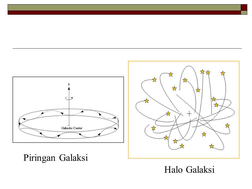 Gugus bintang Gugus Bola M92Gugus Terbuka M67
