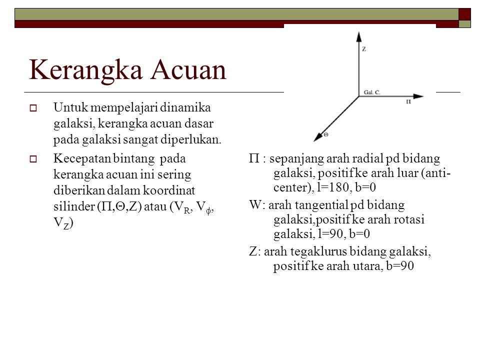 Kerangka Acuan  Untuk mempelajari dinamika galaksi, kerangka acuan dasar pada galaksi sangat diperlukan.  Kecepatan bintang pada kerangka acuan ini