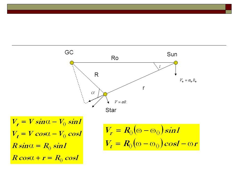 GC Sun Star Ro r R