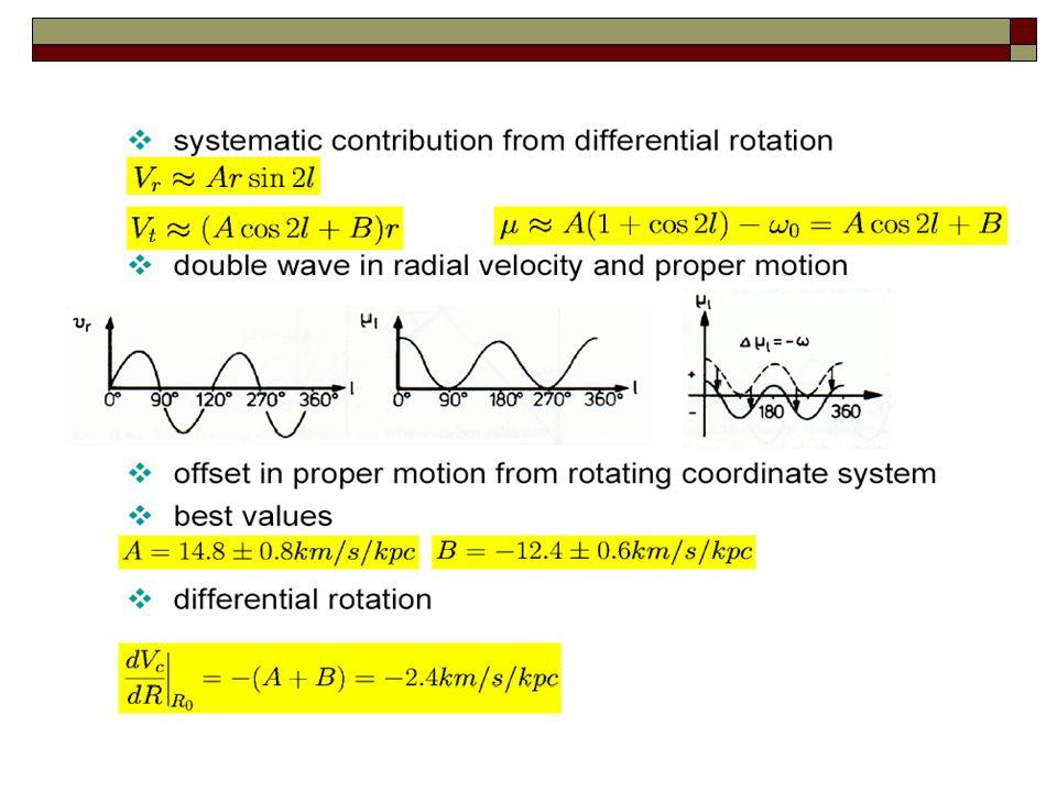 Kecepatan rotasi di sekitar Matahari  o =V c /R o =A-B Vc=220 km/s Ro=8.5 kpc Rotasi diferensial di sekitar Matahari A+B=dV c /dR| R o Solar Motion : dengan arah Apex :