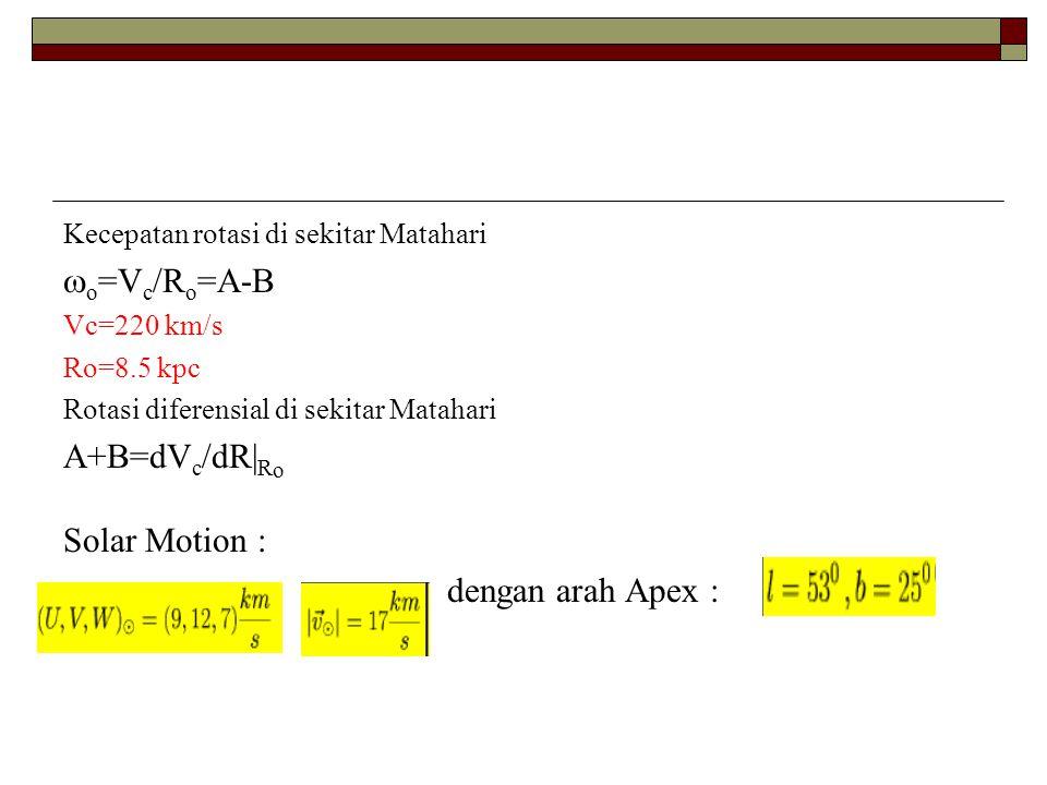 Kecepatan rotasi di sekitar Matahari  o =V c /R o =A-B Vc=220 km/s Ro=8.5 kpc Rotasi diferensial di sekitar Matahari A+B=dV c /dR| R o Solar Motion :