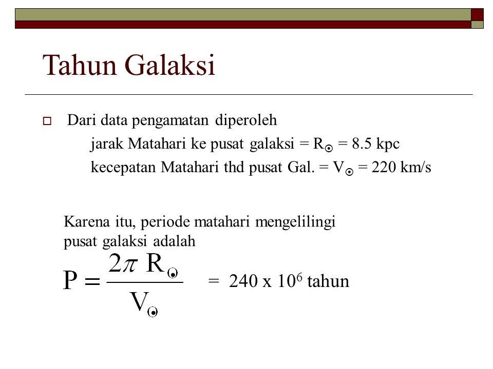 Tahun Galaksi  Dari data pengamatan diperoleh jarak Matahari ke pusat galaksi = R  = 8.5 kpc kecepatan Matahari thd pusat Gal. = V  = 220 km/s Kare