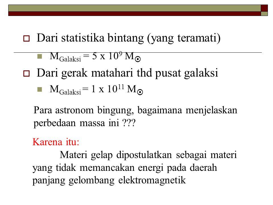  Dari statistika bintang (yang teramati) M Galaksi = 5 x 10 9 M   Dari gerak matahari thd pusat galaksi M Galaksi = 1 x 10 11 M  Para astronom bin