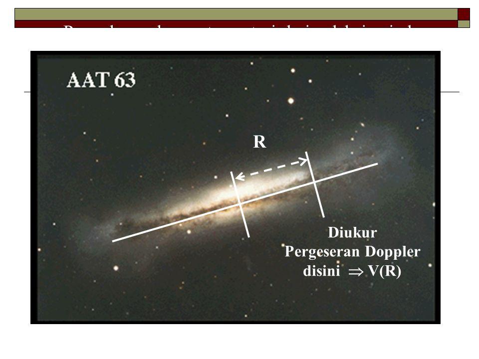  Asumsikan semua massa berada di pusat galaksi  Hukum III Kepler memberikan P 2 = R 3 / M galaksi  menurut definisi P = 2  R / V(R) Sehingga: dengan mengkombinasikan persamaan Plot V(R) terhadap R  gerak Keplerian