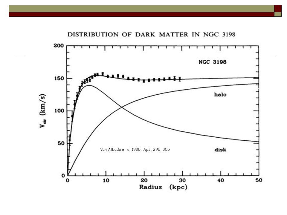 Van Albada et al 1985, ApJ, 295, 305