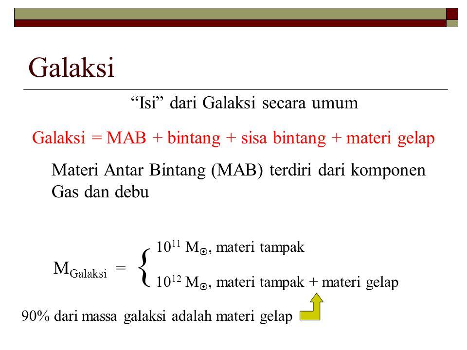 """Galaksi """"Isi"""" dari Galaksi secara umum Galaksi = MAB + bintang + sisa bintang + materi gelap Materi Antar Bintang (MAB) terdiri dari komponen Gas dan"""