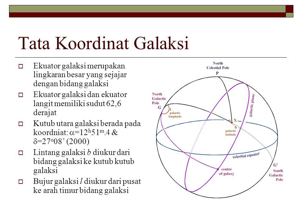Tata Koordniat Galaksi
