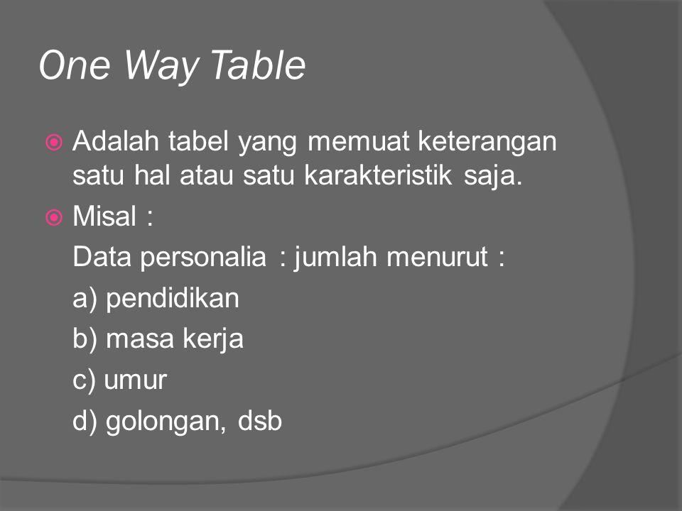 One Way Table  Adalah tabel yang memuat keterangan satu hal atau satu karakteristik saja.  Misal : Data personalia : jumlah menurut : a) pendidikan