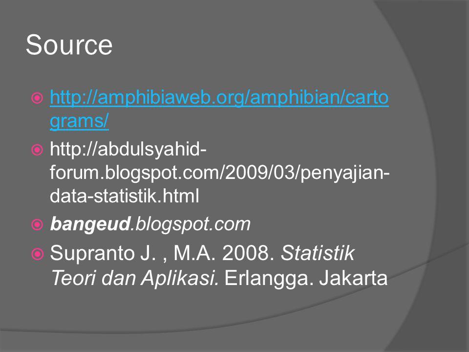 Source  http://amphibiaweb.org/amphibian/carto grams/ http://amphibiaweb.org/amphibian/carto grams/  http://abdulsyahid- forum.blogspot.com/2009/03/