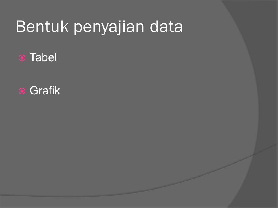 Tabel  Merupakan kumpulan angka-angka yang disusun menurut kategori-kategori sehingga memudahkan dalam pembuatan analisis data.