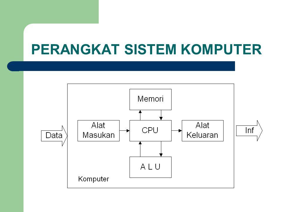 Alat Keluaran Layar Tampilan (Video Display Monitor)  Pencetak (Printer)  Dot Matrix Printer  Laser Printer  Plotter  Media Suara E.