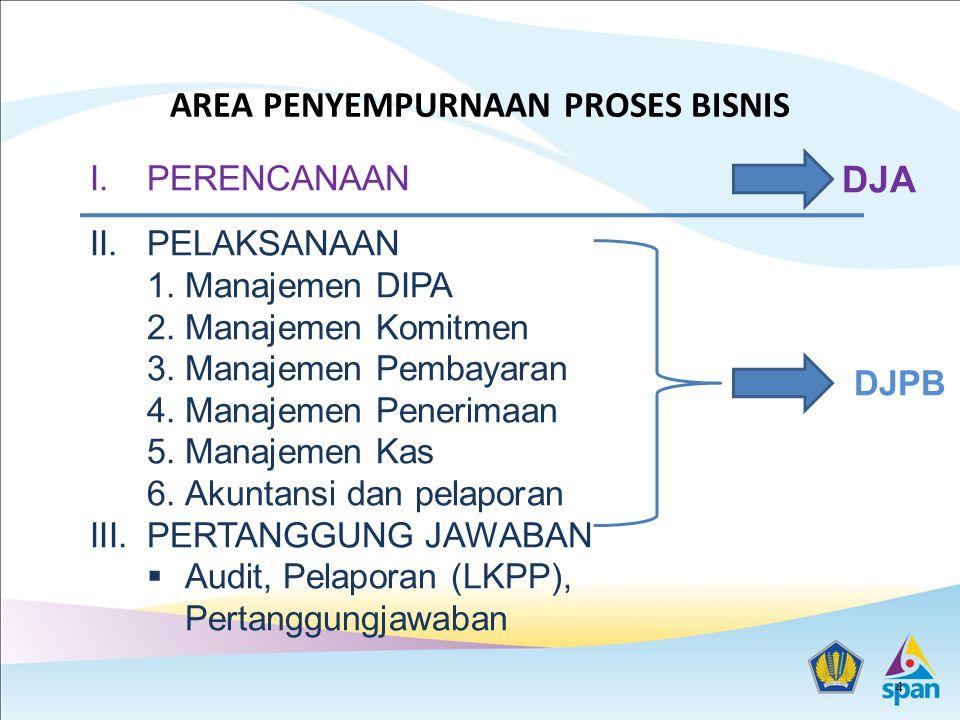 Ilustrasi Penyusunan Internal Report dengan data dari KPPN/Kanwil (Current) Dit.