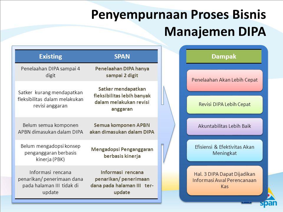 16 Proses Bisnis Setiap Fungsi Penyusunan RAPBN-P Unit terkait Alur proses bisnis Fungsi Penyusunan RAPBN-P (Jul-Sept) DPR Presiden Kemkeu c.q.