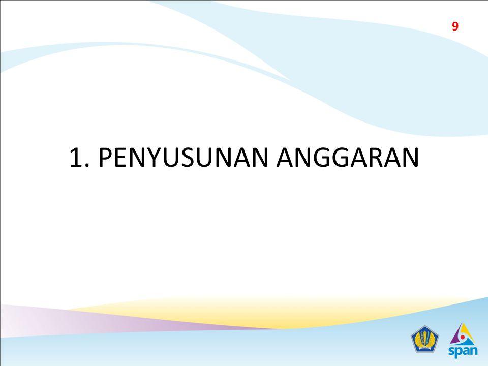 A.Tahun Anggaran Yang Direncanakan : 1)Fungsi Perencanaan Anggaran; 2)Fungsi Penyusunan Anggaran; 3)Fungsi Pembahasan Anggaran dengan DPR RI; 4)Fungsi Penetapan Alokasi Anggaran.