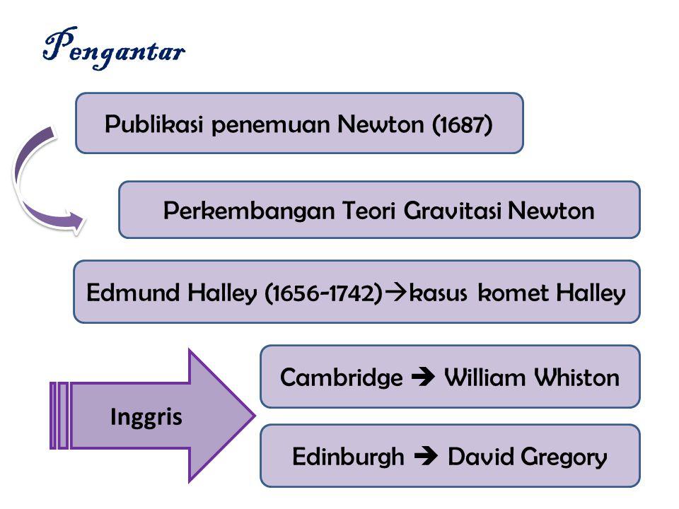 Publikasi penemuan Newton (1687) Pengantar Perkembangan Teori Gravitasi Newton Edinburgh  David Gregory Cambridge  William Whiston Inggris Edmund Halley (1656-1742)  kasus komet Halley