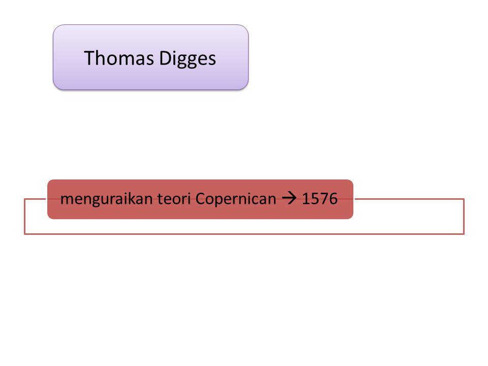 menguraikan teori Copernican  1576 Thomas Digges
