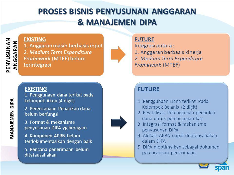 EXISTING 1. Anggaran masih berbasis input 2. Medium Term Expenditure Framework (MTEF) belum terintegrasi FUTURE Integrasi antara : 1. Anggaran berbasi