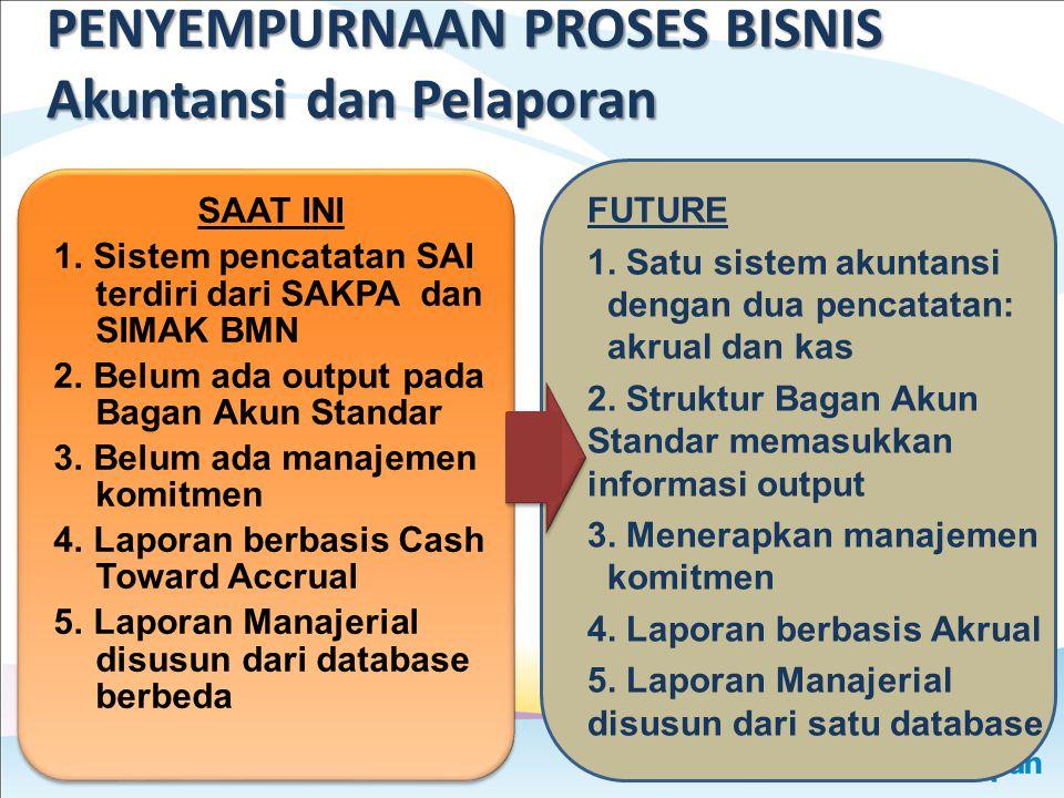 PENYEMPURNAAN PROSES BISNIS Akuntansi dan Pelaporan SAAT INI 1. Sistem pencatatan SAI terdiri dari SAKPA dan SIMAK BMN 2. Belum ada output pada Bagan