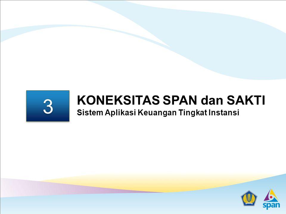 3 3 KONEKSITAS SPAN dan SAKTI Sistem Aplikasi Keuangan Tingkat Instansi