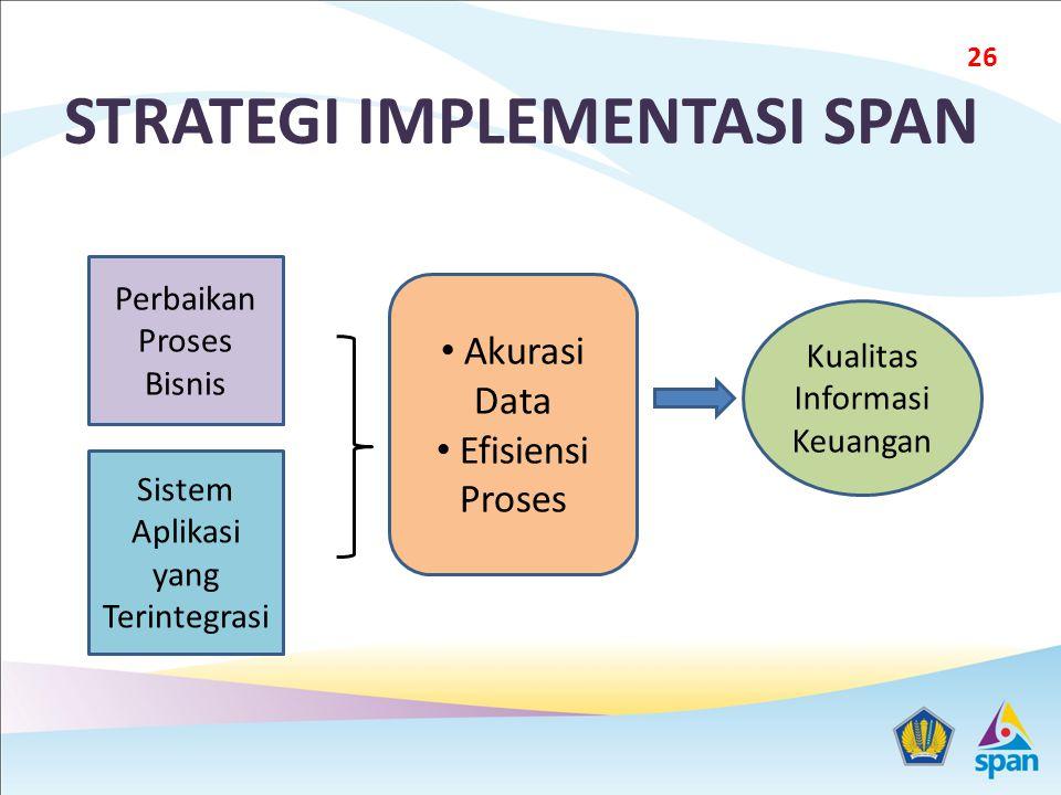 STRATEGI IMPLEMENTASI SPAN 26 Kualitas Informasi Keuangan Akurasi Data Efisiensi Proses Perbaikan Proses Bisnis Sistem Aplikasi yang Terintegrasi
