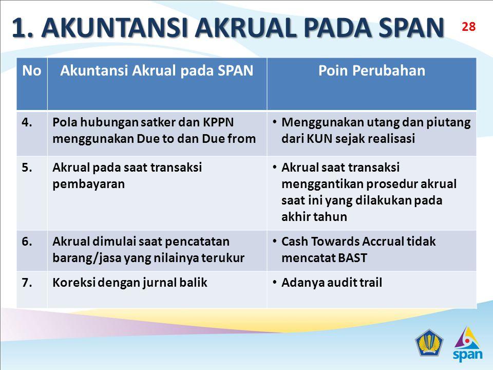 NoAkuntansi Akrual pada SPANPoin Perubahan 4.Pola hubungan satker dan KPPN menggunakan Due to dan Due from Menggunakan utang dan piutang dari KUN sejak realisasi 5.Akrual pada saat transaksi pembayaran Akrual saat transaksi menggantikan prosedur akrual saat ini yang dilakukan pada akhir tahun 6.Akrual dimulai saat pencatatan barang/jasa yang nilainya terukur Cash Towards Accrual tidak mencatat BAST 7.Koreksi dengan jurnal balik Adanya audit trail 28 1.