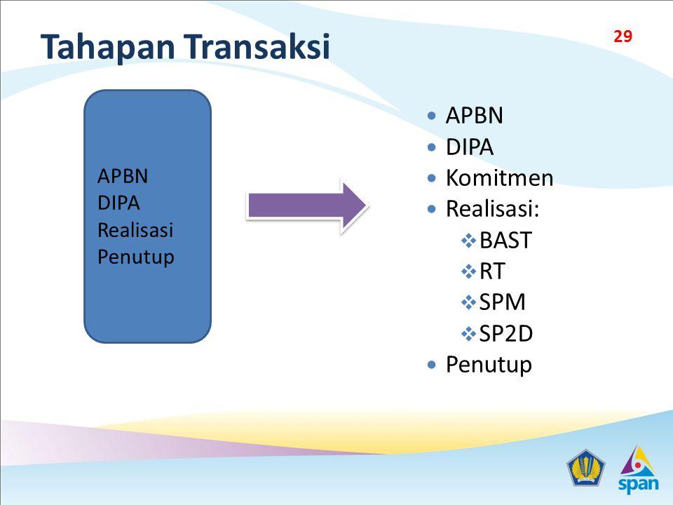 29 Tahapan Transaksi APBN DIPA Komitmen Realisasi:  BAST  RT  SPM  SP2D Penutup APBN DIPA Realisasi Penutup