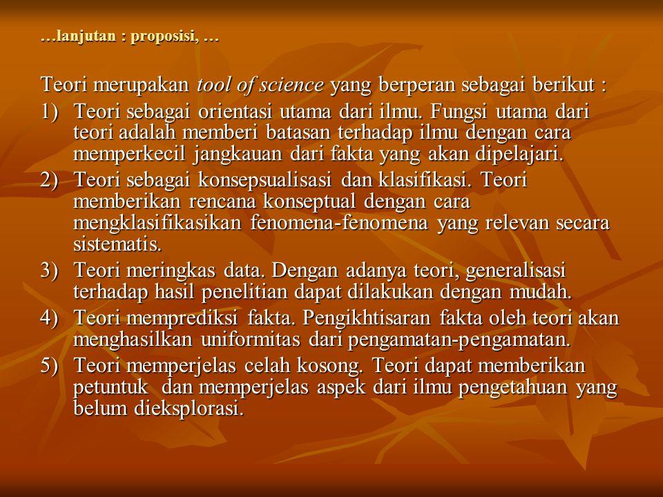 …lanjutan : proposisi, … Teori merupakan tool of science yang berperan sebagai berikut : 1)Teori sebagai orientasi utama dari ilmu. Fungsi utama dari
