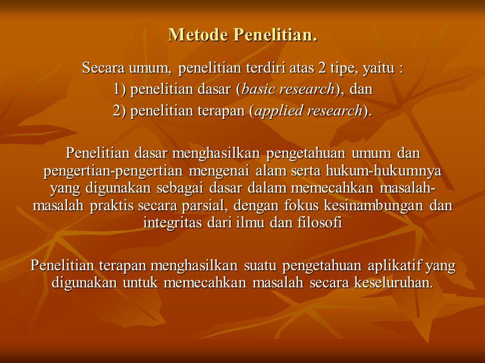 Metode Penelitian.