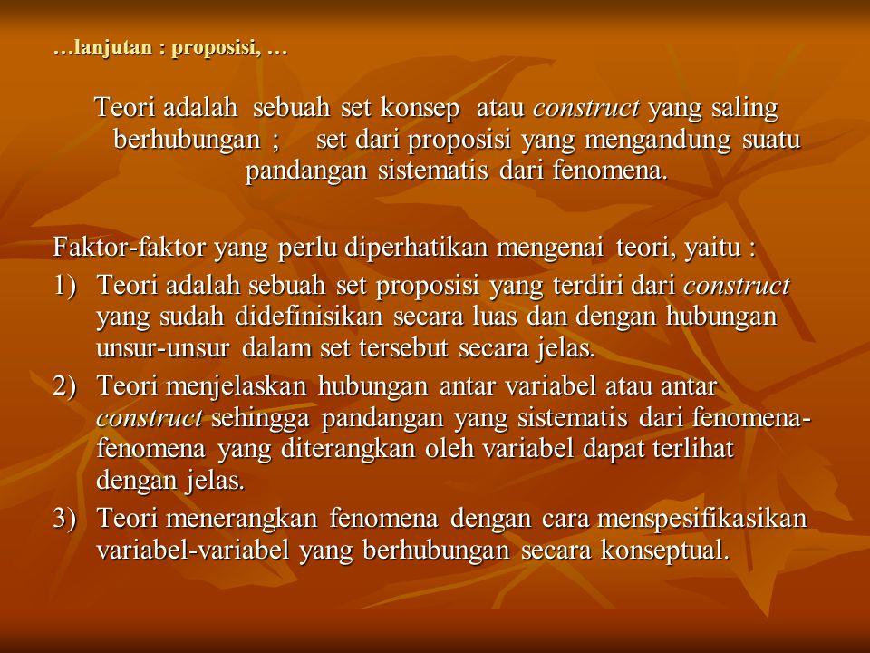 …lanjutan : proposisi, … Teori adalah sebuah set konsep atau construct yang saling berhubungan ; set dari proposisi yang mengandung suatu pandangan sistematis dari fenomena.