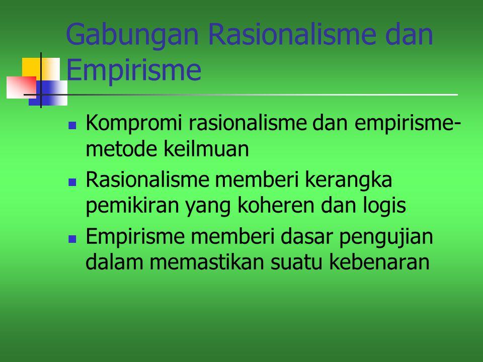 Gabungan Rasionalisme dan Empirisme Kompromi rasionalisme dan empirisme- metode keilmuan Rasionalisme memberi kerangka pemikiran yang koheren dan logi